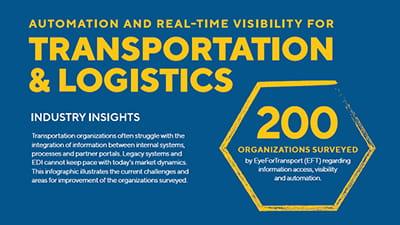 Navigate the Road Ahead: RPA for Transportation & Logistics