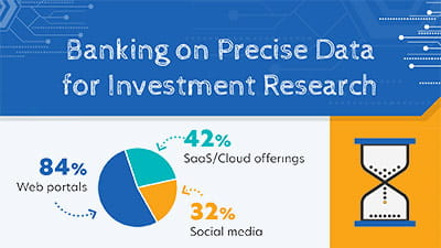 Banking On Precise Data For Investment Research