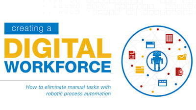 Creating a Digital Workforce: How to Eliminate Manual Tasks with Robotic Process Automation