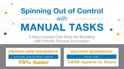 5 Ways Insurers Can Stop the Swiveling with Robotic Process Automation