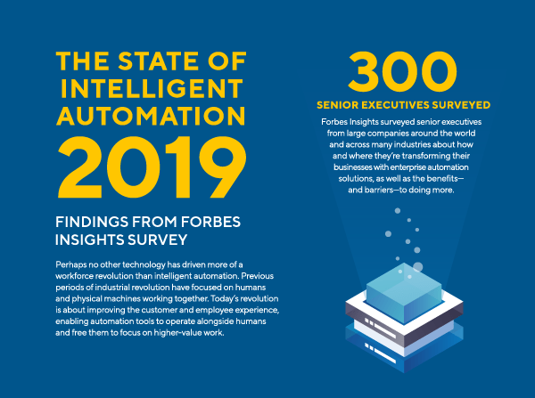 The state of intelligent automation 2019 report cover image