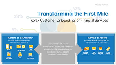 Transforming the First Mile: Kofax Customer Onboarding for Financial Services