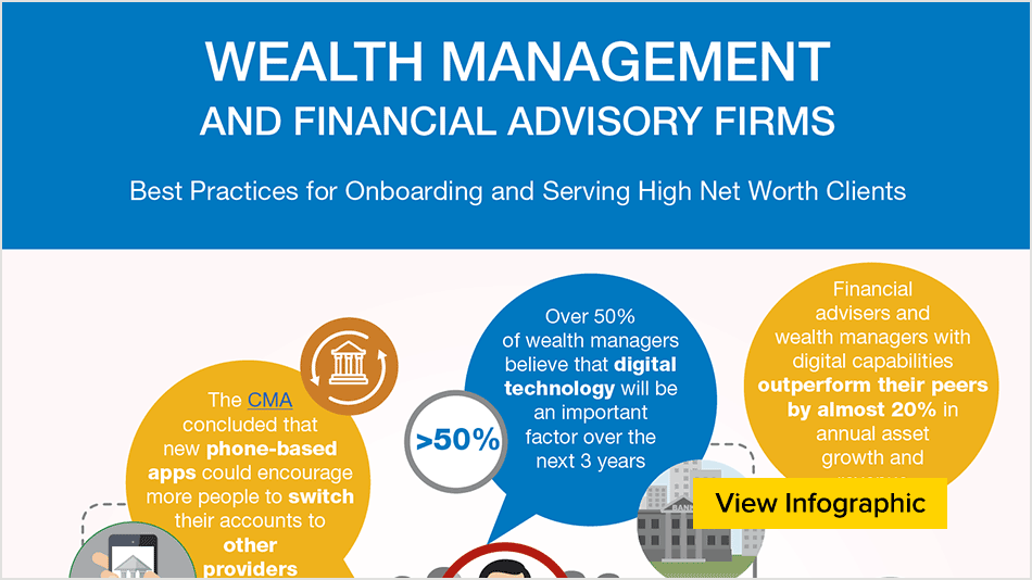 Wealth Management and Financial Advisory Firms