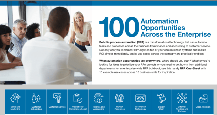 100 Automation Opportunities
